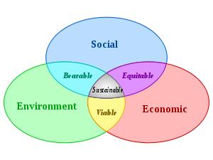vides_ekon1
